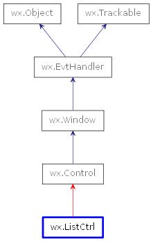 wx ListCtrl — wxPython Phoenix 4 1 0a1 documentation