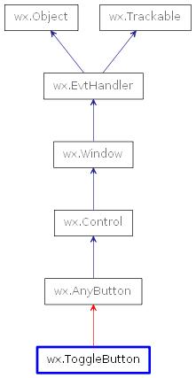 wx ToggleButton — wxPython Phoenix 4 1 0a1 documentation