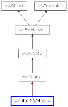 wx html2 WebView — wxPython Phoenix 4 1 0a1 documentation