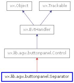 wx lib agw buttonpanel Separator — wxPython Phoenix 4 1 0a1