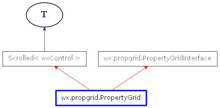 wx propgrid PropertyGrid — wxPython Phoenix 4 1 0a1