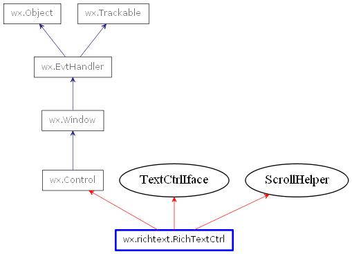 wx richtext RichTextCtrl — wxPython Phoenix 4 1 0a1